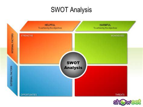 Management Strategic Planning term paper 17955